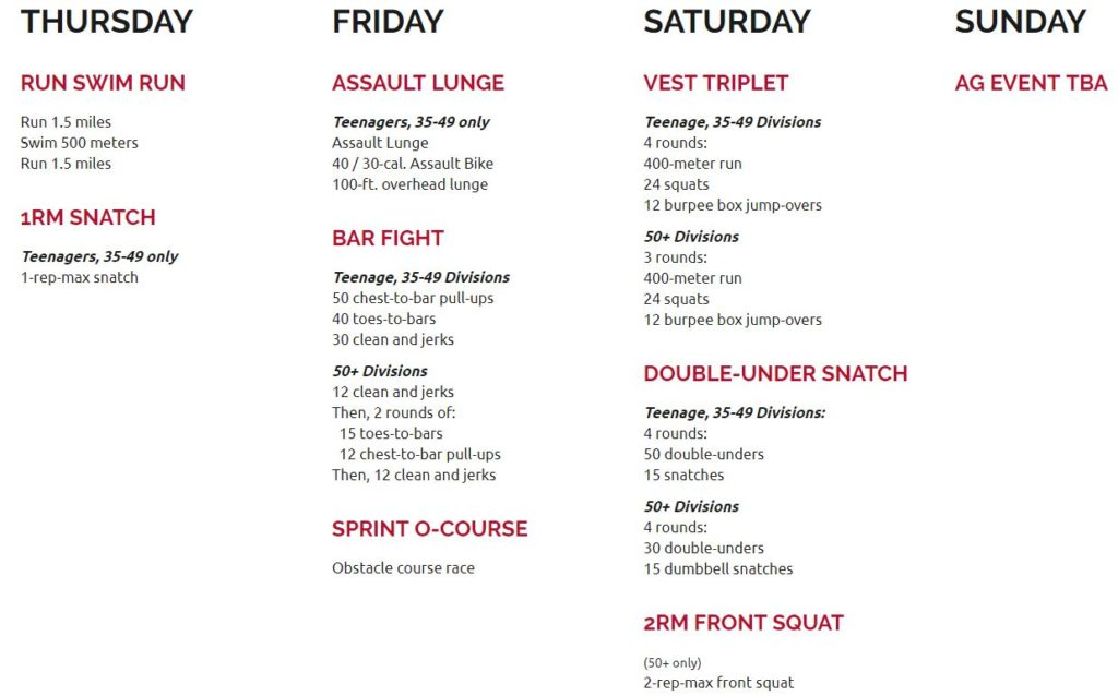 CrossFit Games 2017 - Masters & Teen Workouts